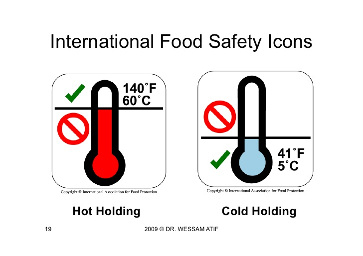 hot food temperature chart.jpg