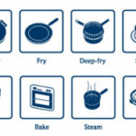 4 Cooking Method You Should Know