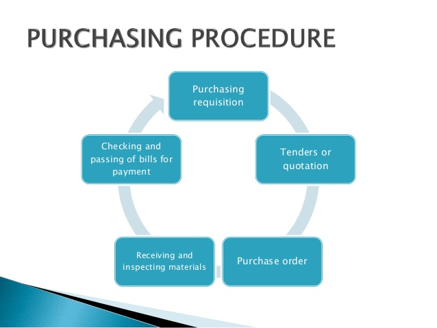 Purchasing Procedure Source: http://elephanttube.me