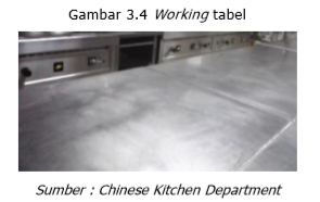 working table dimsum